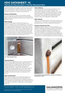 Hot Dip Galvanizing Defects