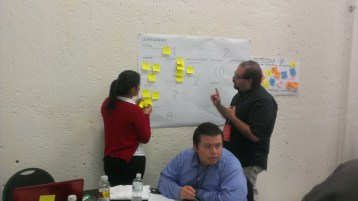 Building a lean canvas