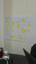 a finished lean canvas