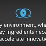 What are the key ingredients necessary to accelerate innovation in any environment?