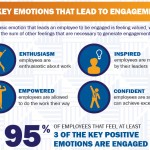 Enthusiasm drives employee engagement…and innovation