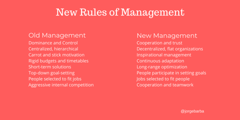 New Rules of Management