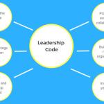Next Economy Leadership Code: 6 Timeless Leadership Principles
