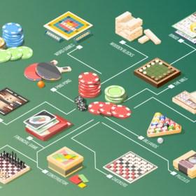 management gambling games talent