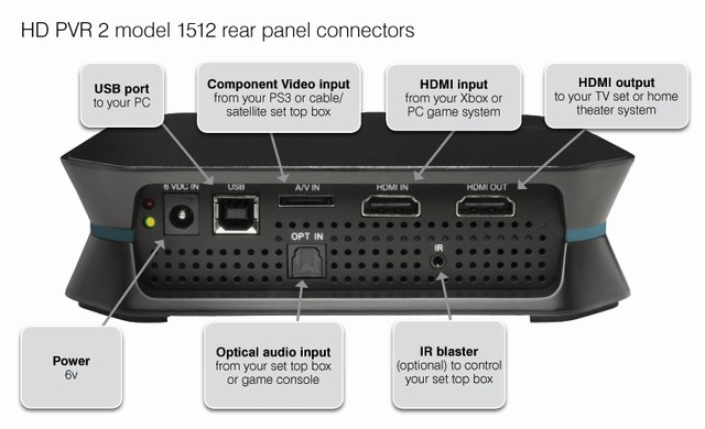 rear hauppauge hd pvr 2 model 1512 review game chronicles hd