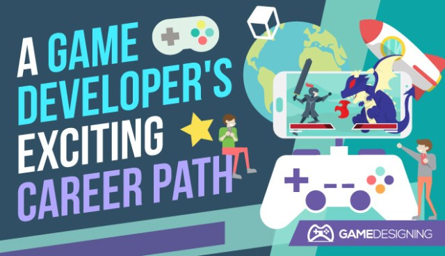 A Game Developer's Career Roadmap