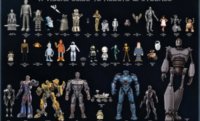 Visual Guide to Robots and Cyborgs in Movies and TV
