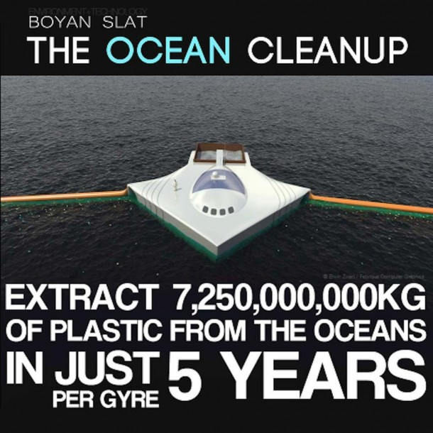 New Ocean Cleaning Technology By 19 Year Old
