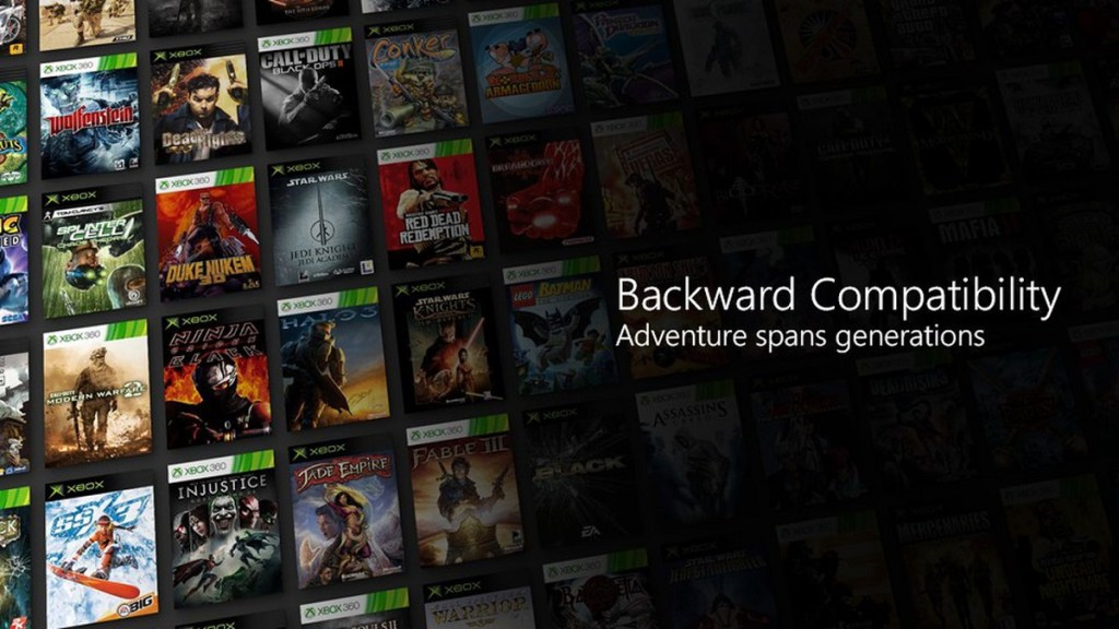 Xbox Series X|S backwards compatibility