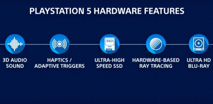 PlayStation 5 - PS5 - juegos