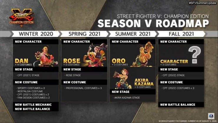 Cuando llegará Dan Rose, Oro y Akira a Street Fighter V