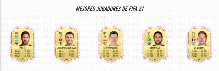 Mejores jugadores de FIFA 21