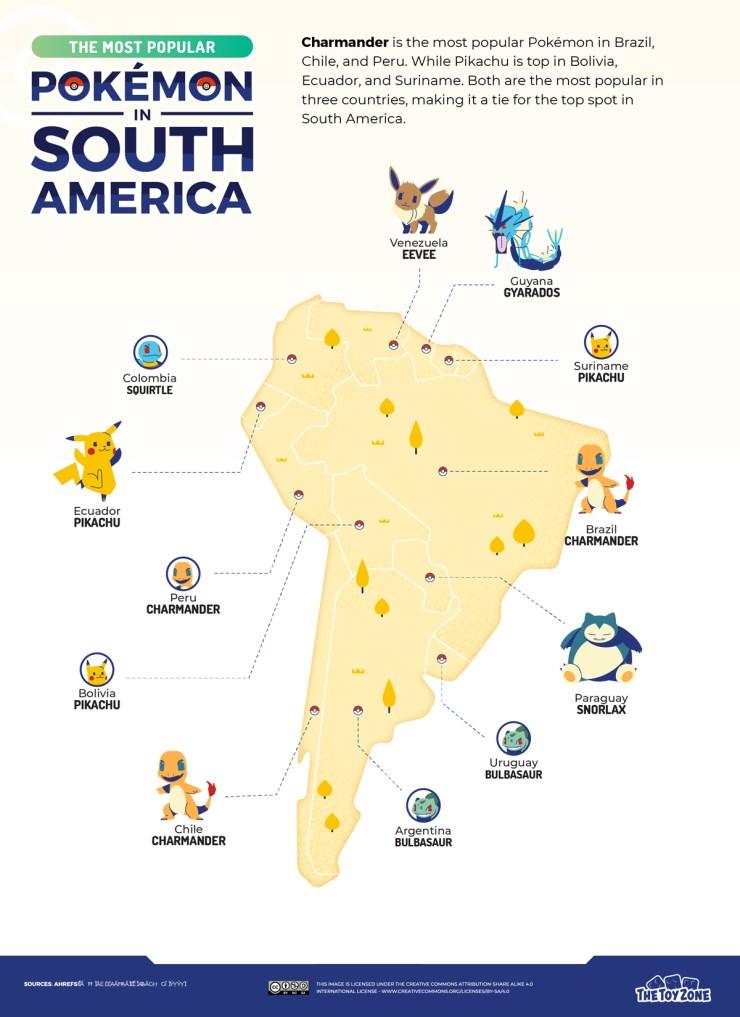 pokémon populares suramérica