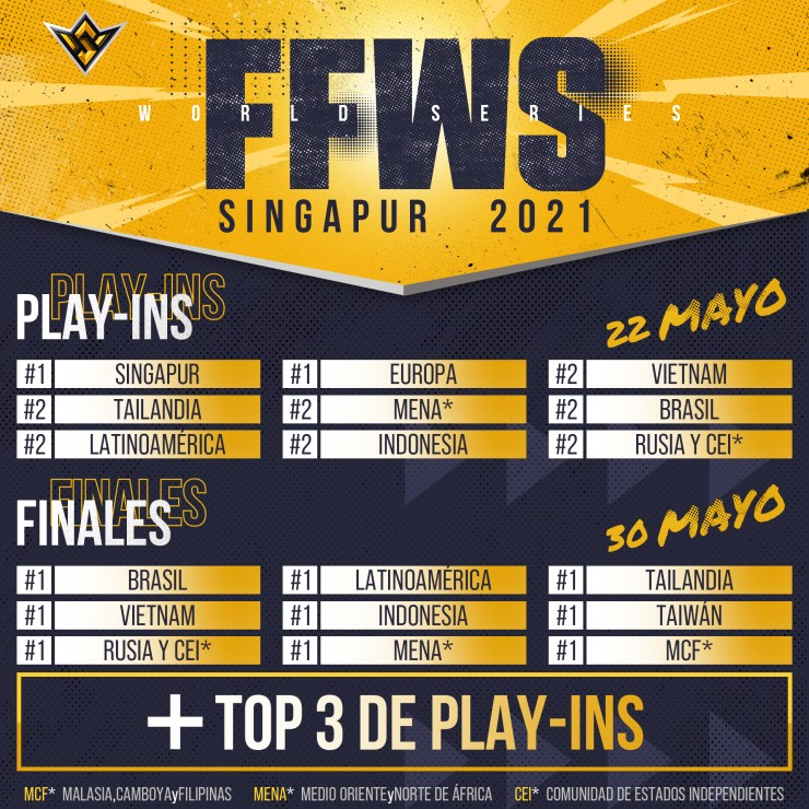 Free Fire World Series 2021 Singapur FFWS SG finales Play-Ins campeonato mundial