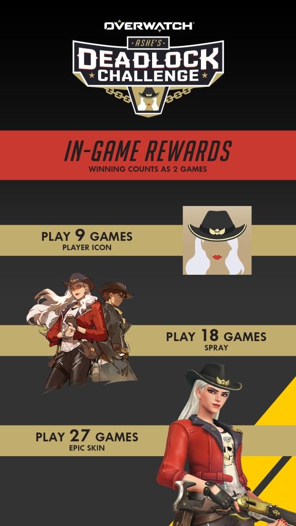 Overwatch: cómo activar el juego cruzado (cross-play) y participar del desafío Deadlock de Ashe recompensas premios twitch partidas