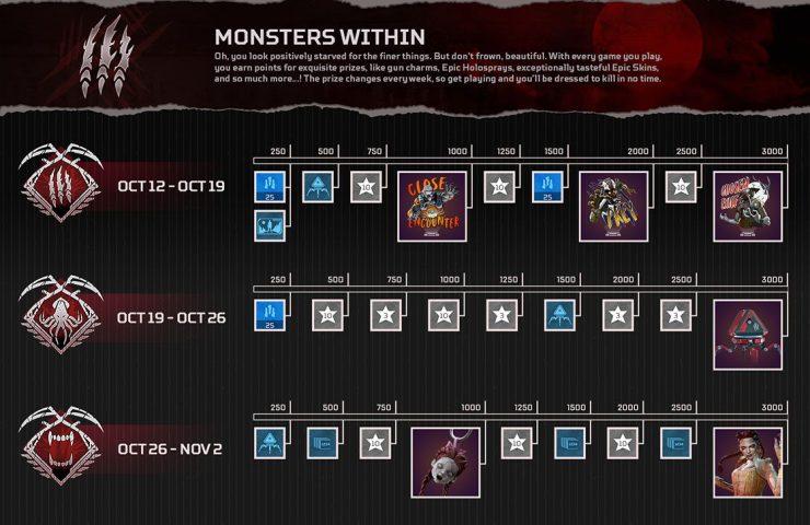 Apex Legends evento Halloween Monstruos interiores día de los muertos octubre octane