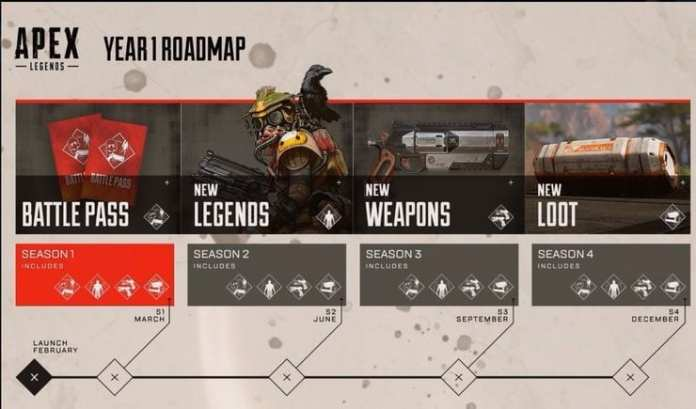Apex Legends Reaches New Heights in Three Days