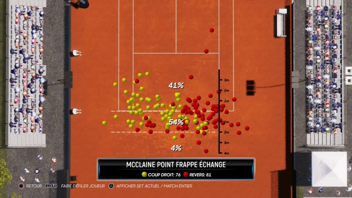 ao-tennis-2-stats-scaled-1-1024x576 Mon avis sur AO International Tennis 2 - Un Net Progrès