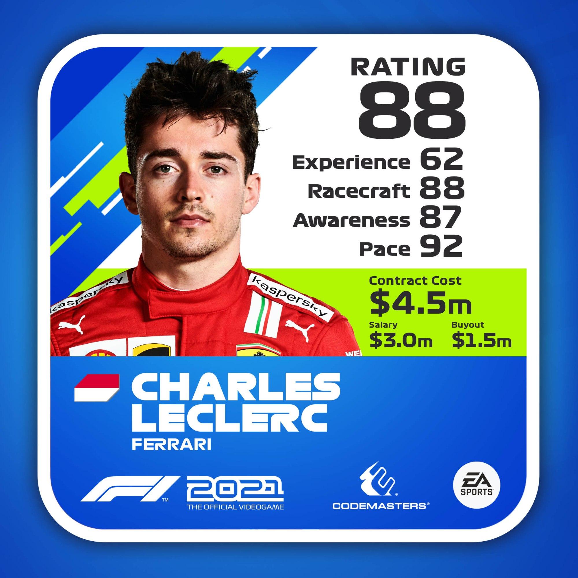 F12021_DRIVERCARD_highres_Leclerc Découvrez les notes des pilotes dans F1 2021