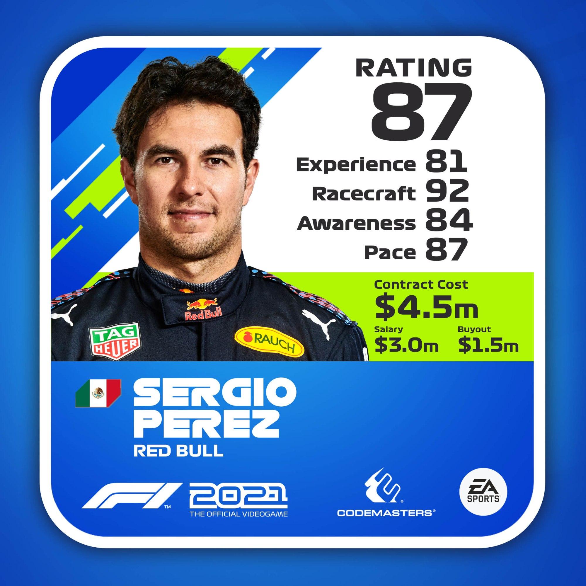 F12021_DRIVERCARD_highres_Perez Découvrez les notes des pilotes dans F1 2021