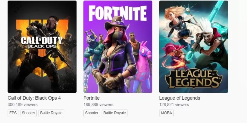 Call of Duty Black Ops 4 Becomes Most Watched Game On Twitch