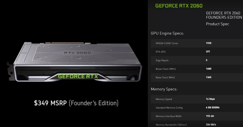 Nvidia RTX 2060 Could Be The New Budget King For 1440p Gaming