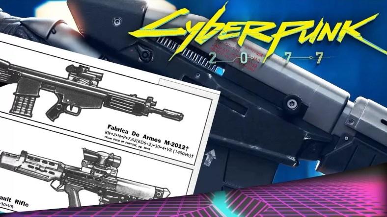 Cyberpunk 2077 Gunplay