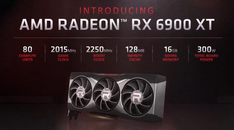 Seri RX 6000 Terungkap
