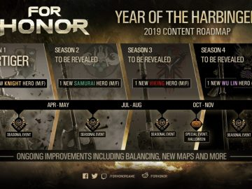 For Honor Year3 Roadmap