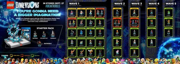 LEGO Dimensions_Infographic_Product Release