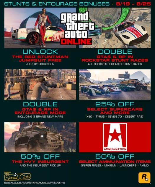 GTA Online Bonus Week: Double GTA$ & RP Stunt Races and Much More