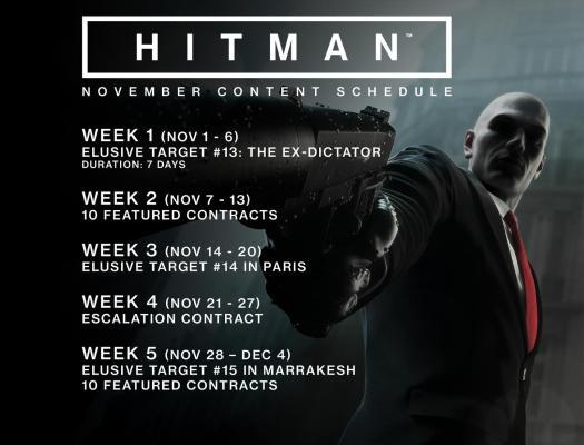 HITMAN November Update Introduces New Offline Profile