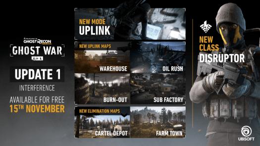 Tom Clancy's Ghost Recon Wildlands PVP Development Schedule
