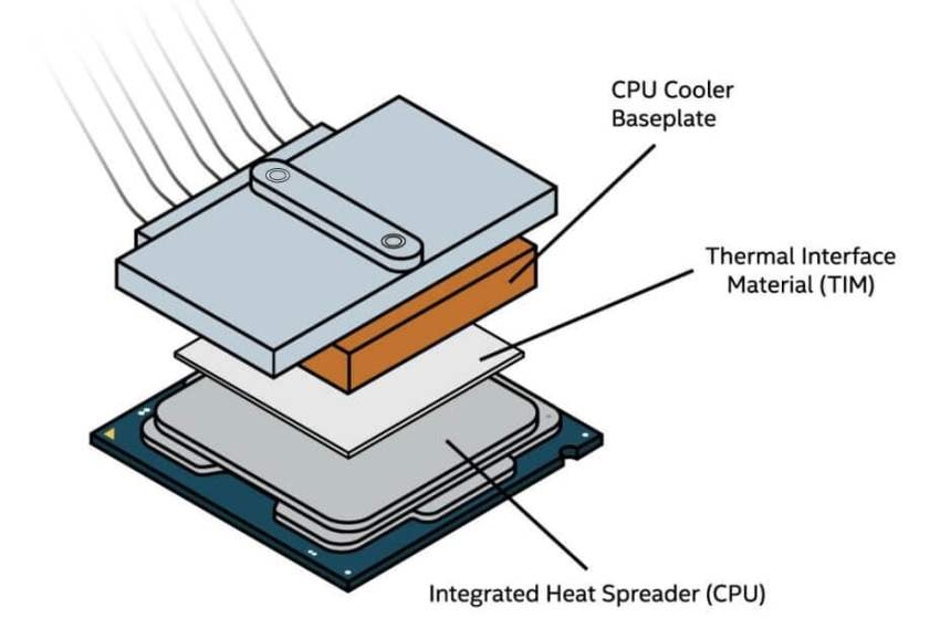 how cpu air cooler works