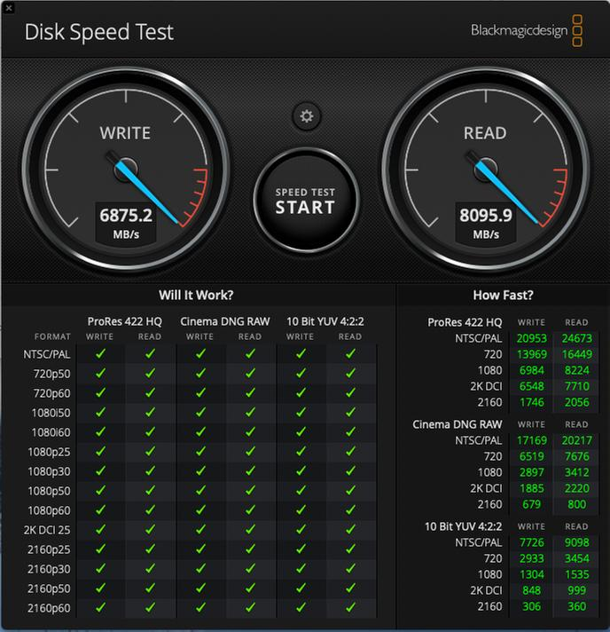 Samsung 970 Evo SSD performance test