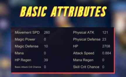 What is Mobile Legends Chou - Basic Attributes