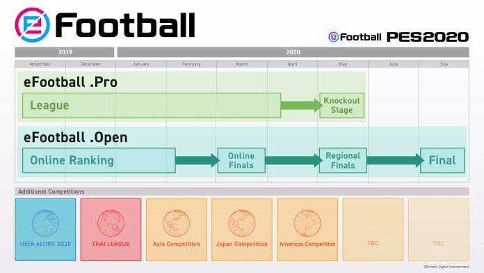 eFootball pes 2020 calendar