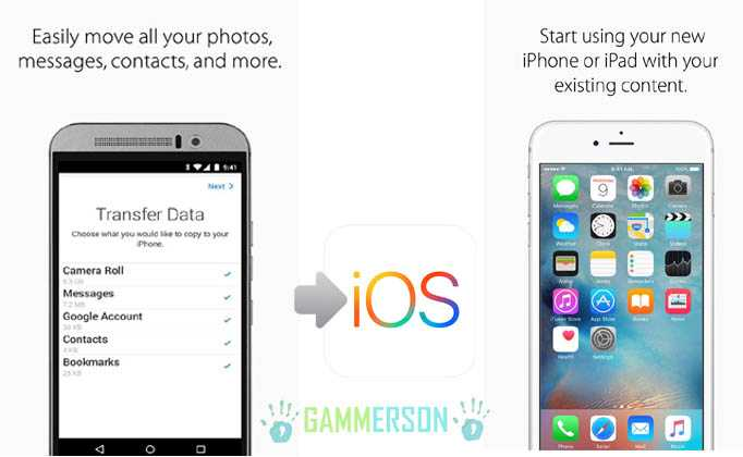 download-move-to-ios-app-for-android