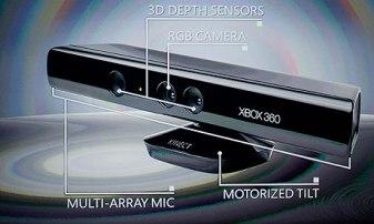 Kinect, accessorio per Xbox mai realmente decollato