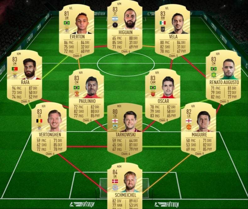 fifa-21-fut-DCE-iheanacho-Premier-league-PL-solution-pas-chere-guide-2
