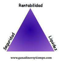 Triángulo de inversión