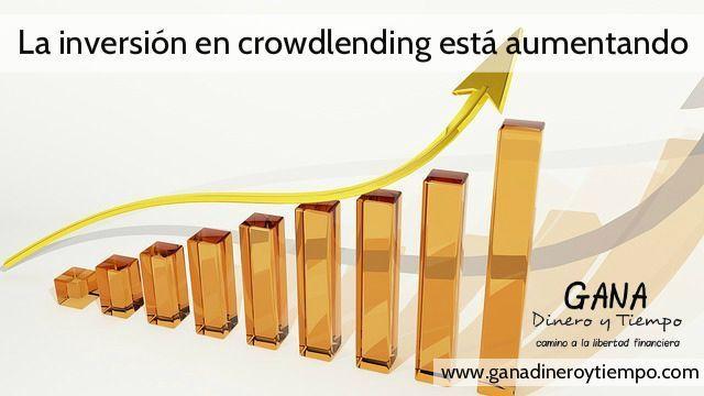 La inversión en crowdlending está aumentando