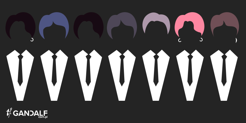 BTS historia najpopularniejszego zespołu K-popowego