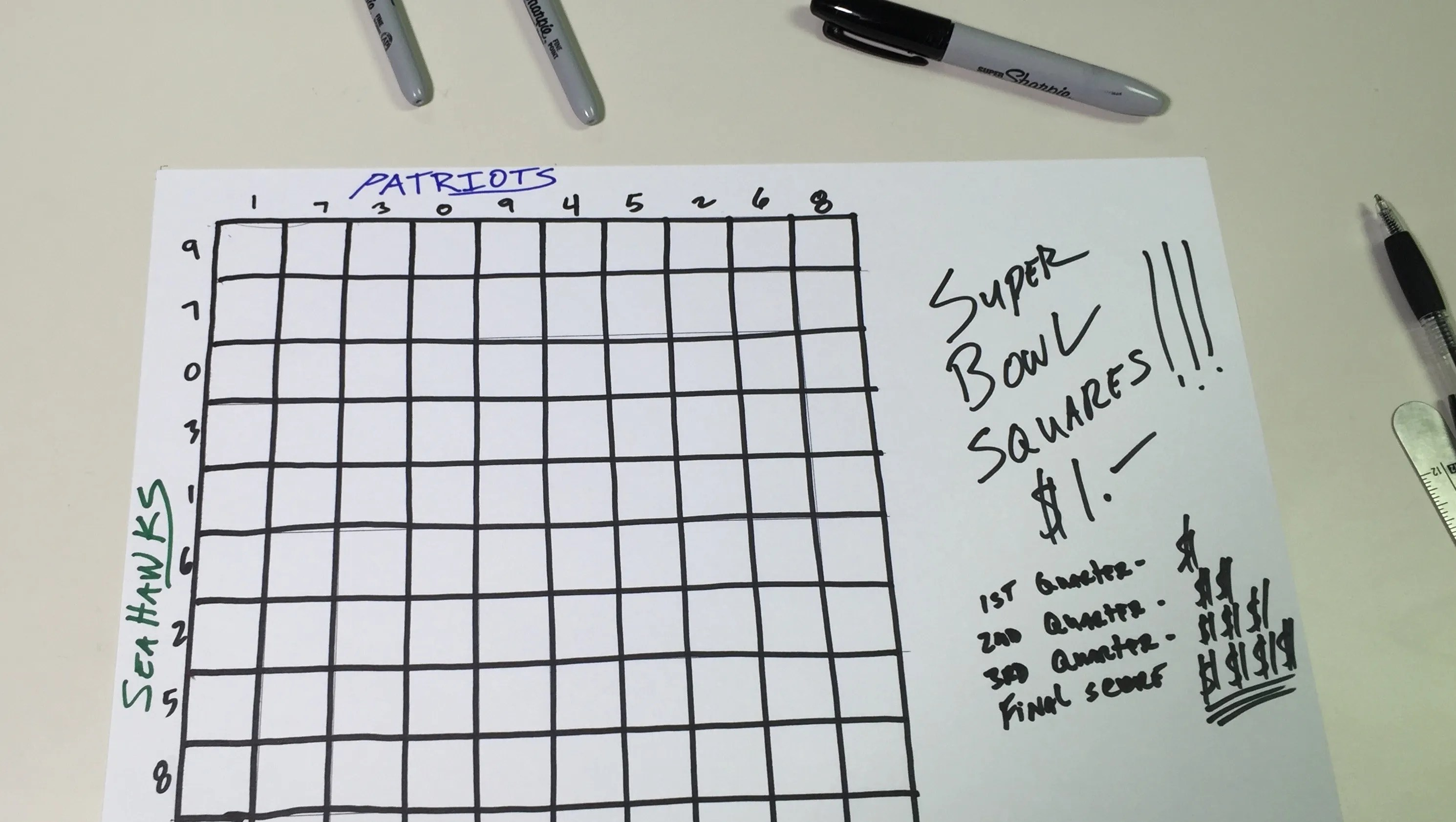 Super Bowl Squares Template Rules How To Play