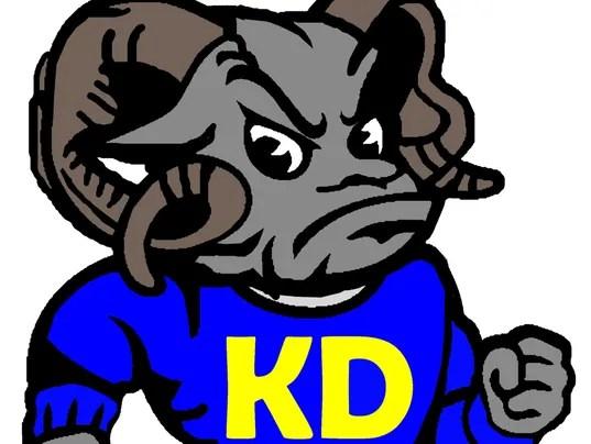 K-D Rams Logo