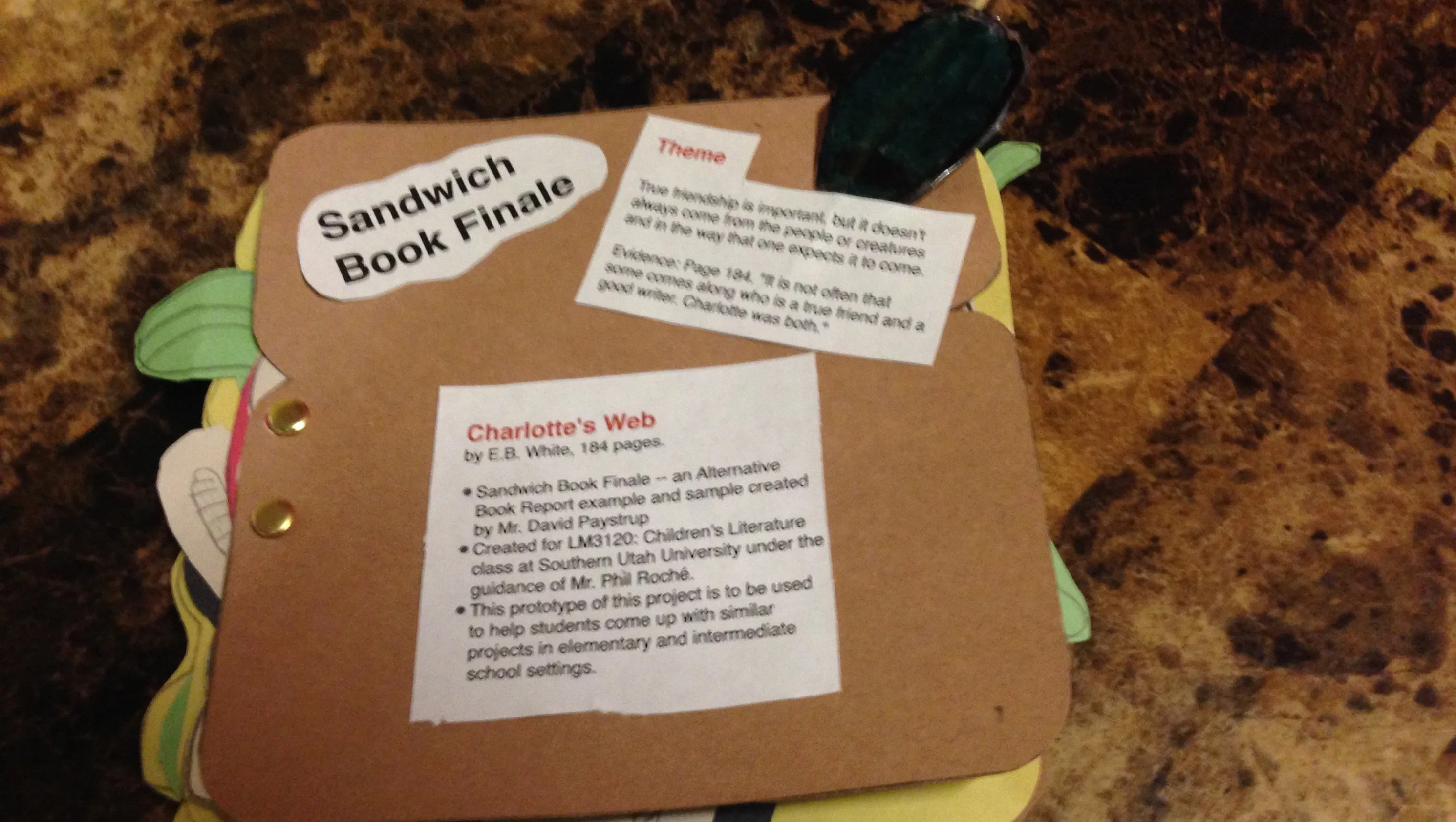 Makeitmonday How To Make A Sandwich Style Book Report