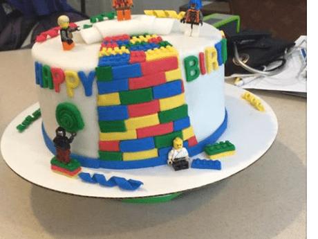 Birthday Parties In Milwaukee During Coronavirus