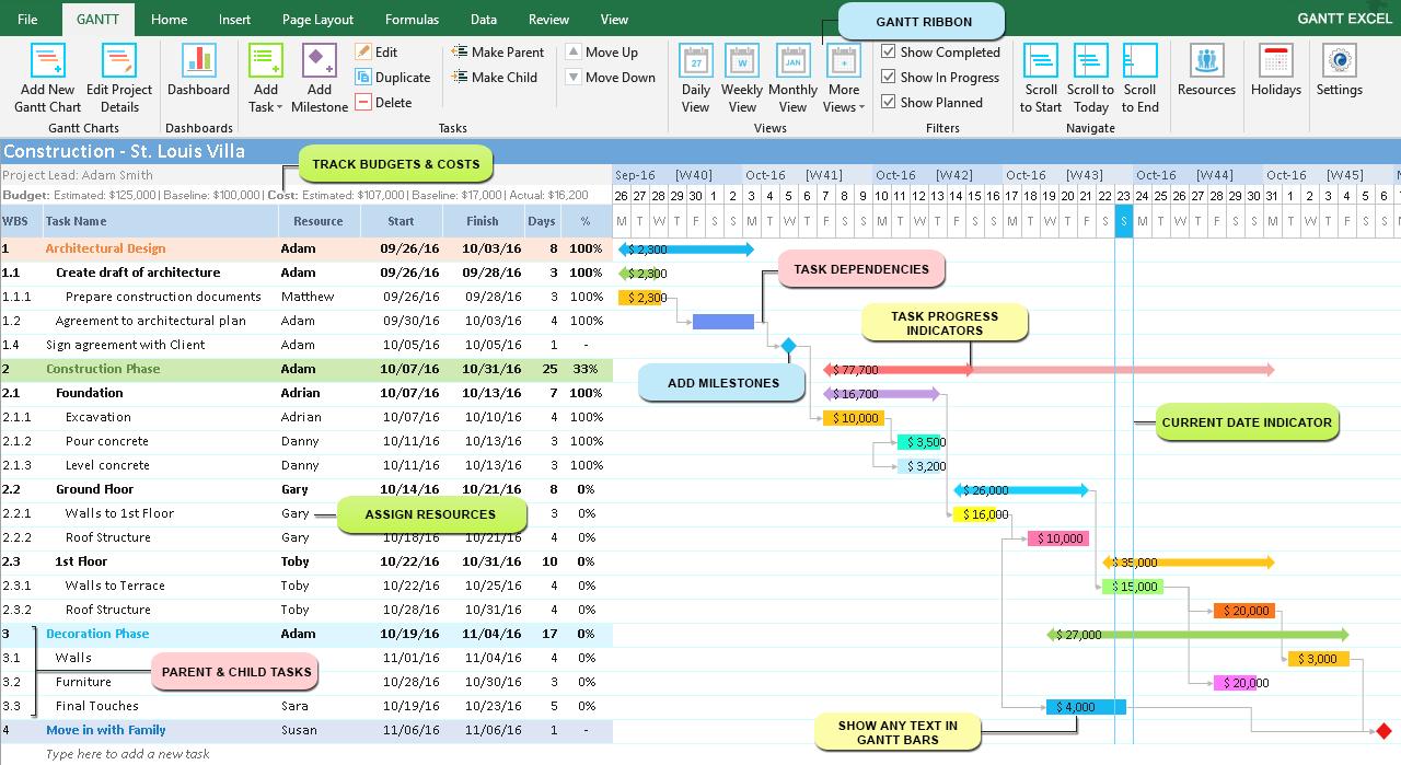 Gantt Excel Free Gantt Chart Excel Template