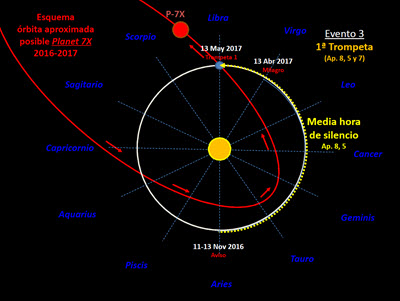 Evento_astronomico_meteoritos