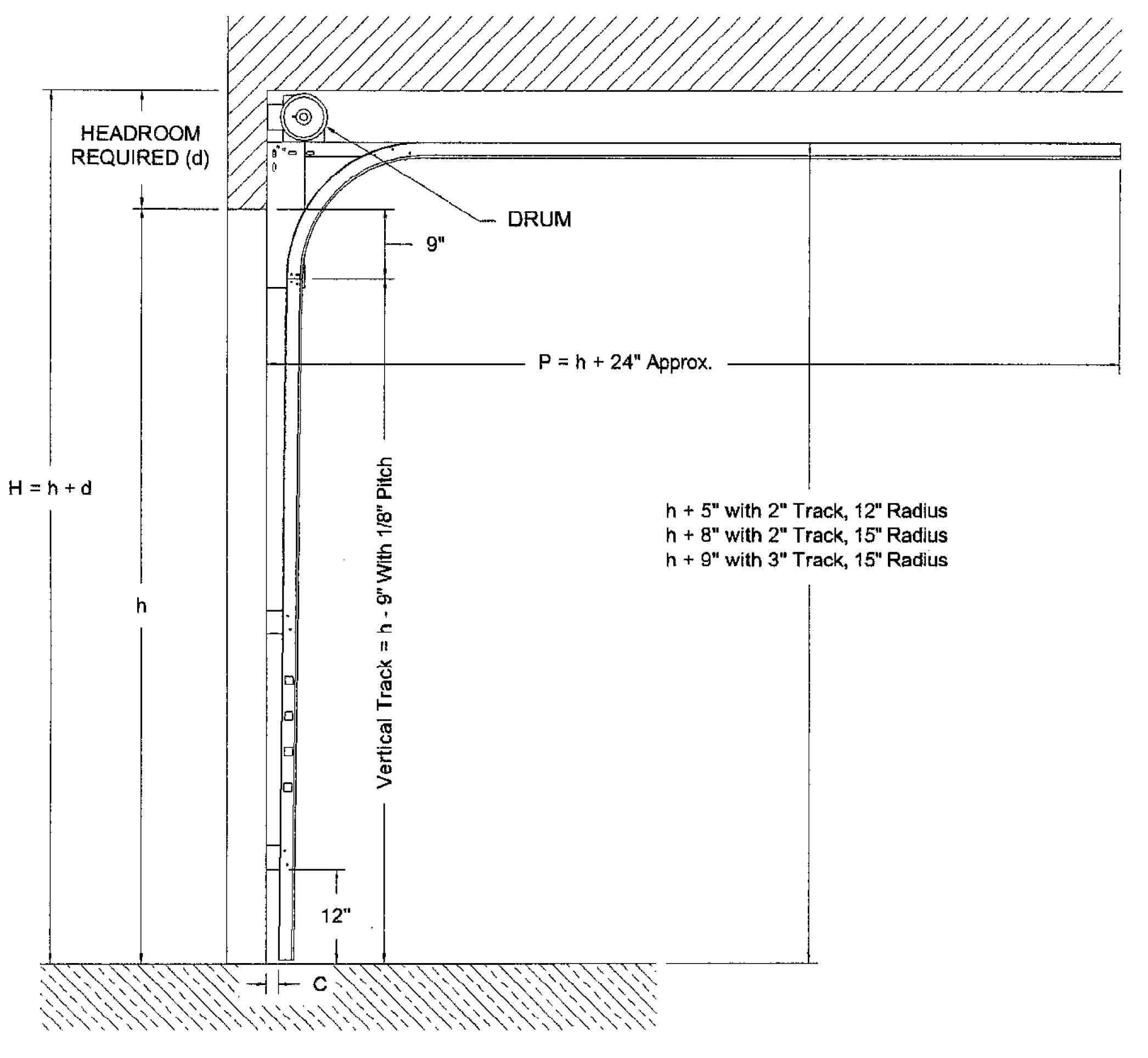 Headroom Door Frame And Calculation